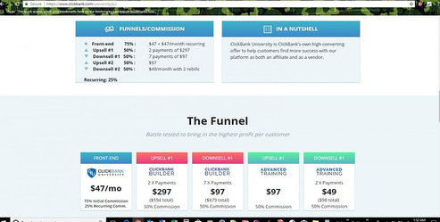 This is a graphic of the sales funnel at ClickBank University 2.0